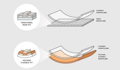 Polyera flexible TFT scheme